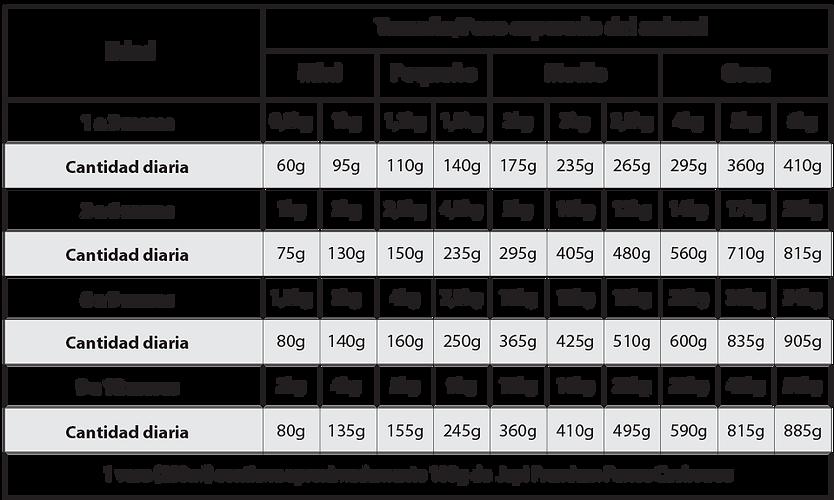 Tabela Japi Premium Filhotes - VB - 11-0