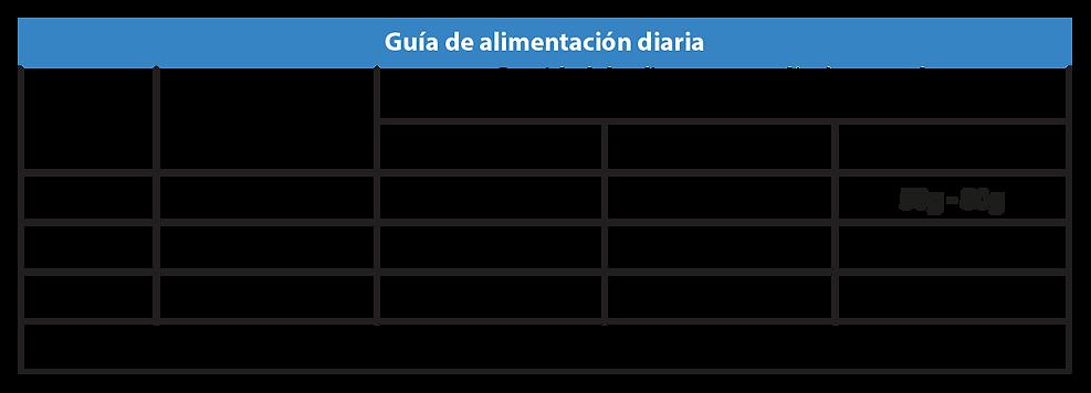 PRIME_CÃES_ADULTOS_RPM.png