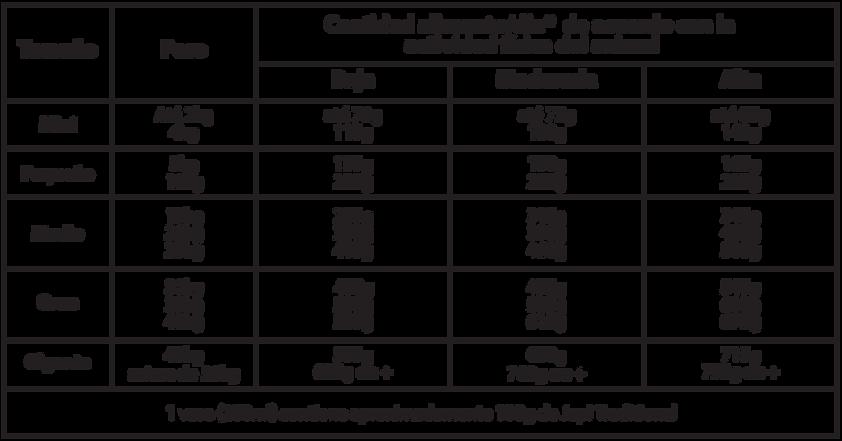 Tabela Japi Tradicional Adultos - VB - 1