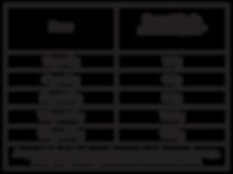 Tabela Finotrato Bifinho - VB - 09.06.20