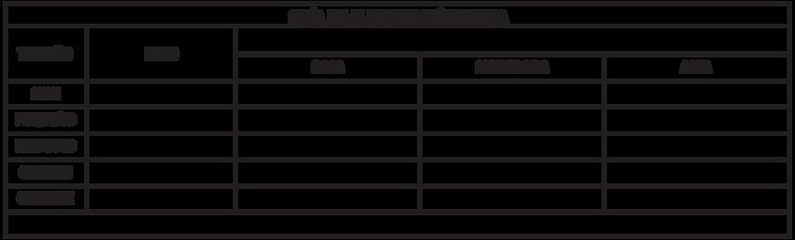 Tabela Dogfit Adulto Carne - VB - Espanh