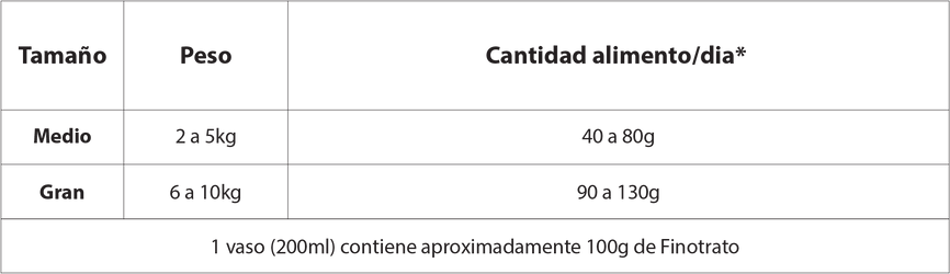 Tabela Finotrato Cat - VB - 22.02.2018_A