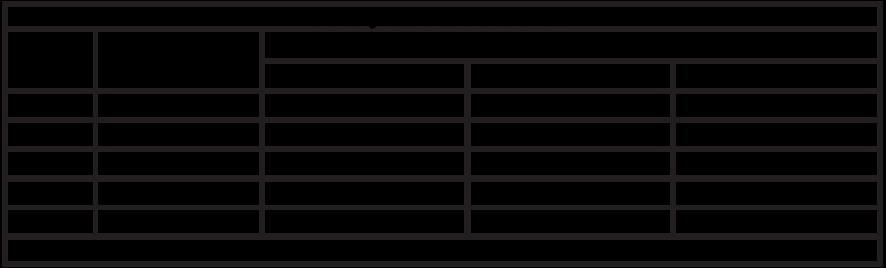 Tabela Dogfit Adulto Carne - VB - 23-05-