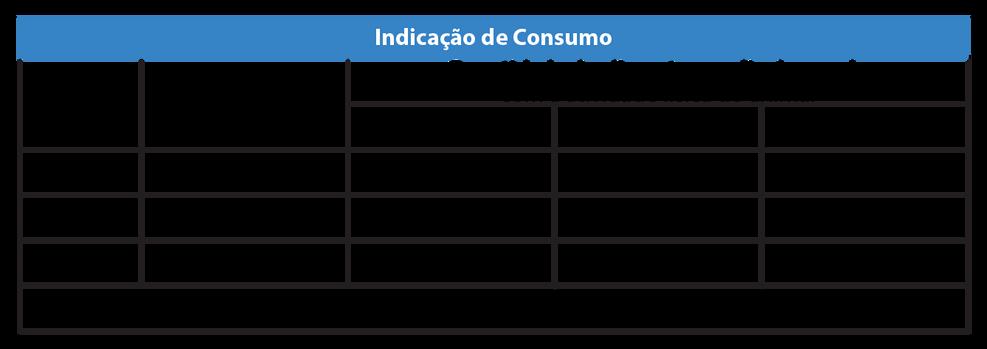 PRIME_SENSITIVE_CÃES_ADULTOS_RPM.png