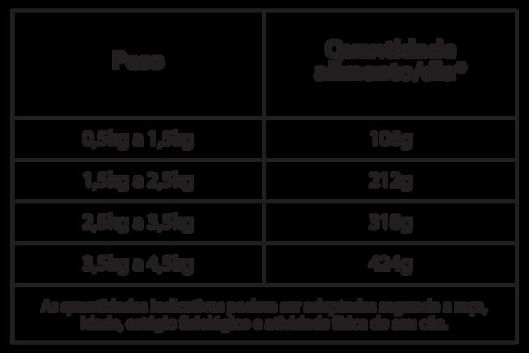 Tabela_Finotrato_Patê_Gatos_-_VB_-_09.0