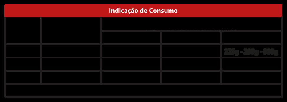 PRIME_SÊNIOR_CÃES_SENIS_RG.png