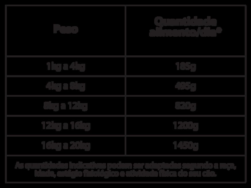 Tabela_Finotrato_Patê_Cães_Adultos_-_V