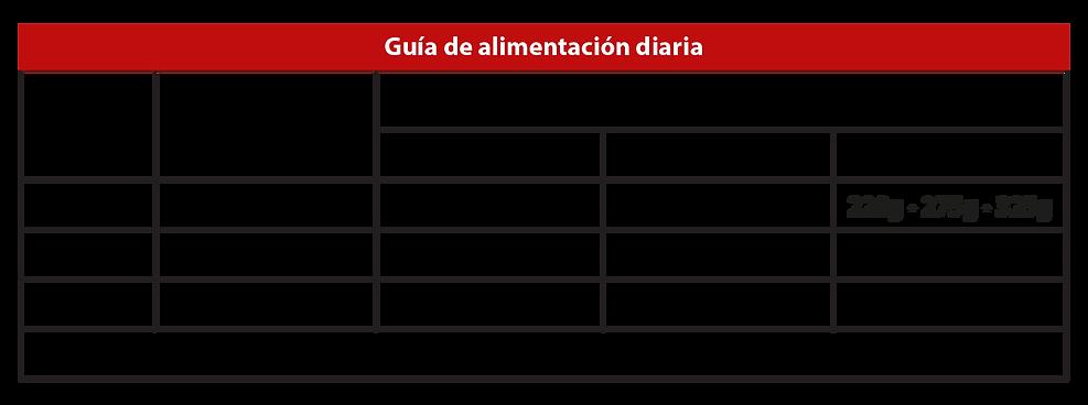 PRIME_CÃES_ADULTOS_RG.png