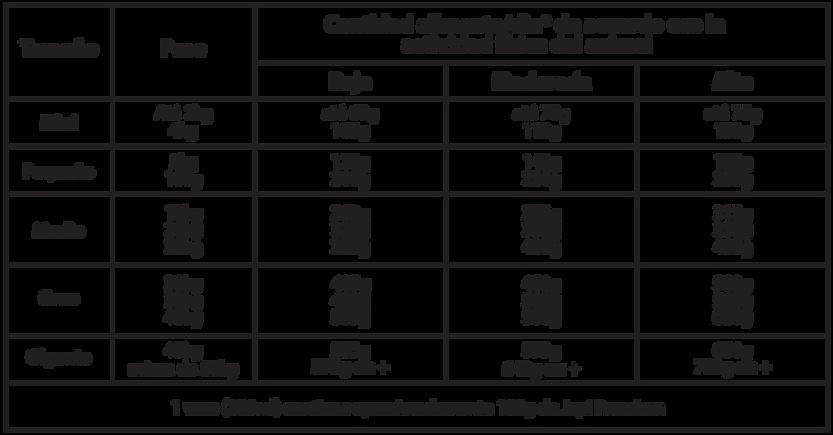 Tabela Japi Premium - VB - 11-05-2018_Ar