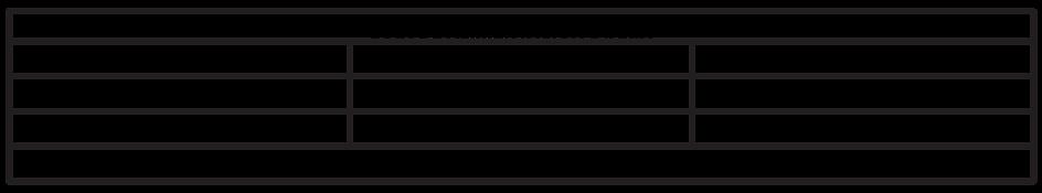 Tabela CatFit - VB - Espanhol - 16.04.20
