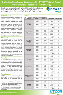 Poster Evaluation of Interference Interference