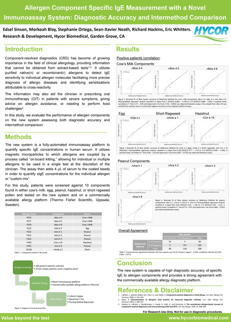 Allergen Component Specific IgE Measurement with a Novel Immunoassay System-Diagnostic Accuracy and Intermethod Comparison-ISMA_2017 Accurately/Method Comparison