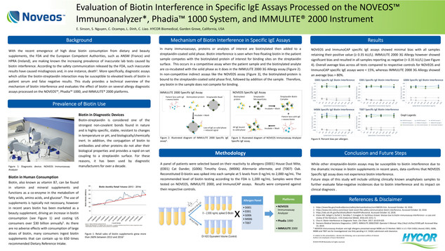 Evaluation of Biotin Interference in Specific IgE Assays Processed on the NOVEOS™ Immunoanalyzer, Phadia™ 1000 System, and IMMULITE 2000 Instrument Interference