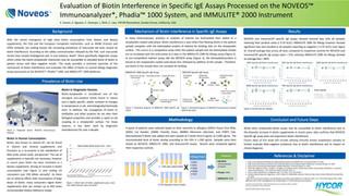 Biotin-EAACI_2019 Interference