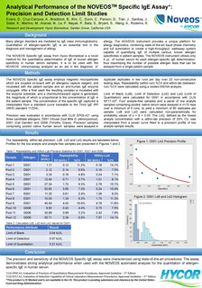 Precision and Detection Limit-EAACI_2018 Analytical Performance vs. Industry Standards