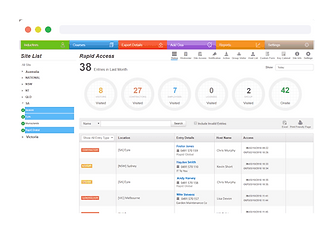 dashboard-Rapid-Access-2 copy.png