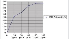 """Nghiên cứu, sản xuất chất phụ gia ức chế sa lắng muối """"DPEC Antiscalant-2"""" trong các giếng khoan kha"""