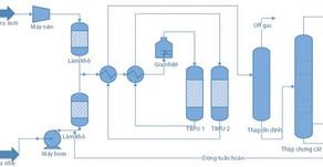 Nghiên cứu mô phỏng động phân xưởng đồng phân hóa naphtha nhẹ