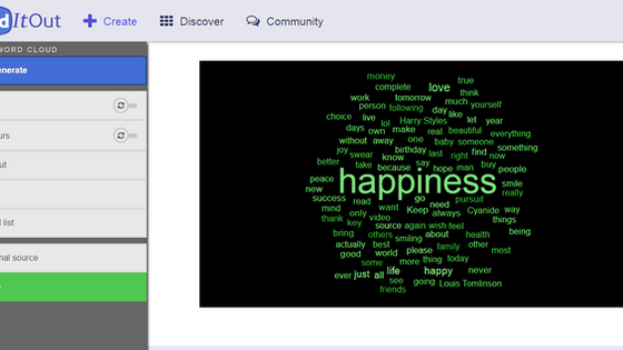 Generating word cloud without programming