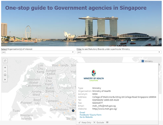 Government agencies in SG - Process - Tableau