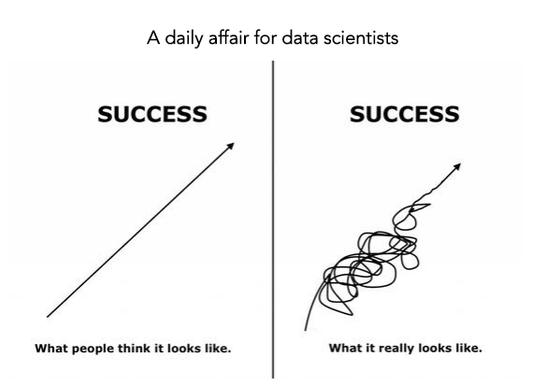Motivational quotes for data scientists