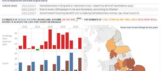Homelessness in the UK - Process - Tableau