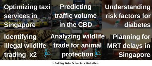 Budding Data Scientists Hackathon