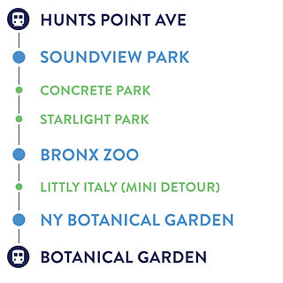 BronxRiver_WALKING_Route.jpg