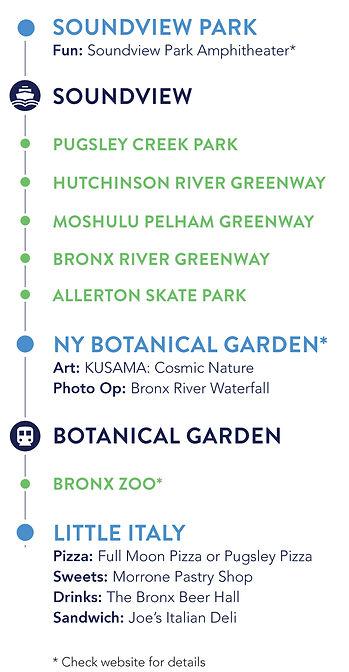 BRONX-NYBG_Biking_Route.jpg