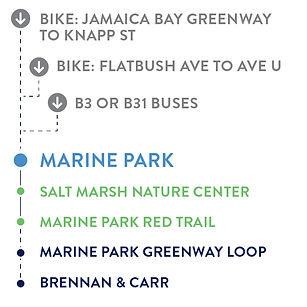 Marine-Park_WALKING_Route.jpg