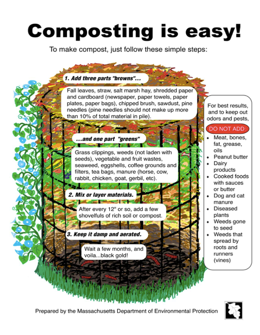 composting is easy pic.png
