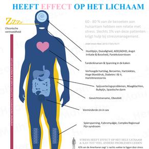 Hartcoherent zijn, electromagnetisch veld, HRV, wat kunnen wij doen om goed te zijn voor ons hart?
