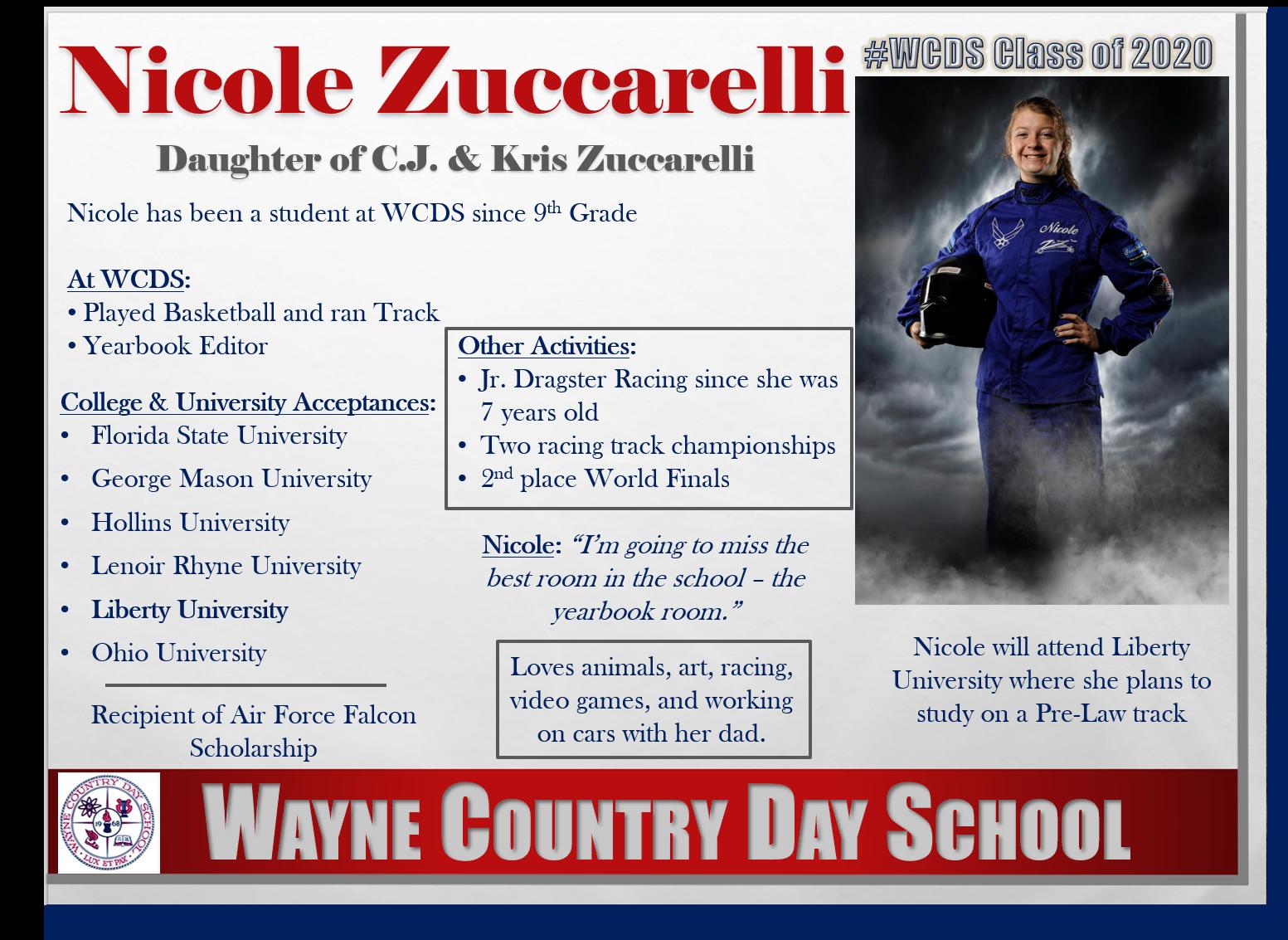 Nicole Zuccarelli Profile