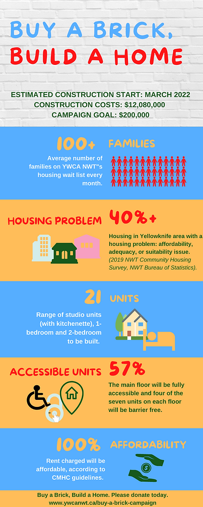 HousingNeeds-Brickinfographic-5.png