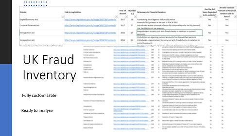 UK Fraud Inventory