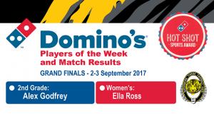 Grand Final results – 2-3 September