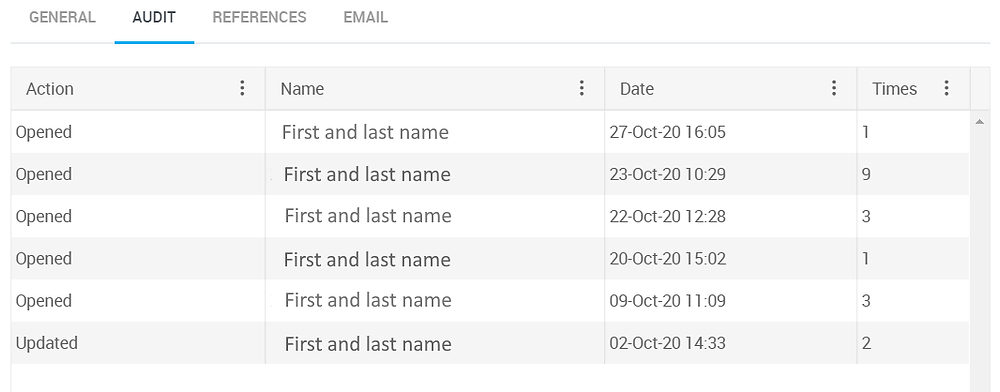 Accounts payable audit trail for each invoice in the workflow