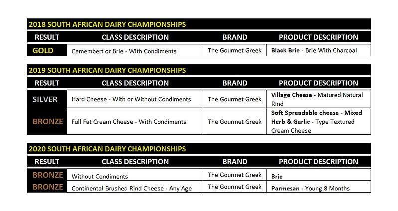 Dairy Championship 3.jpg
