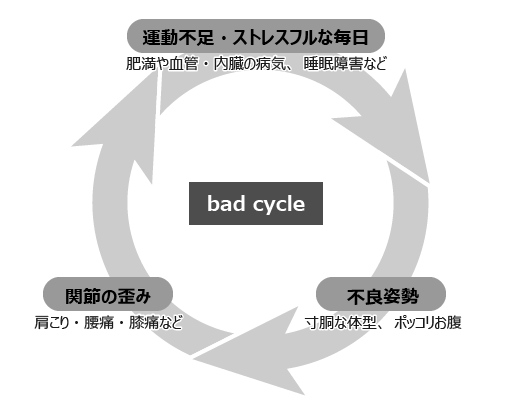 badcycle_1.png