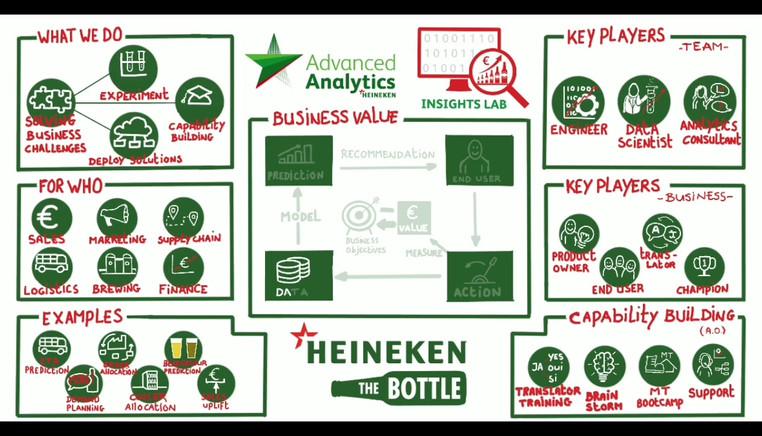 Heineken infographic.mov