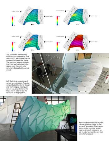 Journal of Interior Design