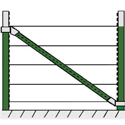 Wedge-Loc-Diagonalstütze