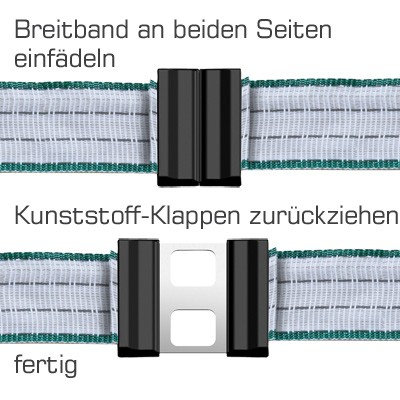 Schnellverbinder Breitband