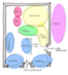 bubble diagram with color.jpg