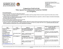 PDF: Comparison of Soil Lab Tests. Downloadable resource from MSCD.
