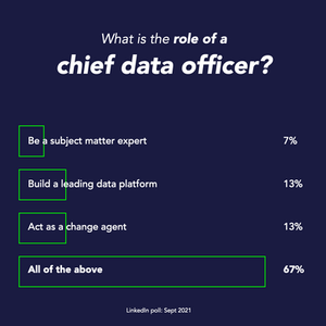 The role of a CDO