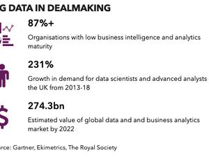 Better dealmaking through data