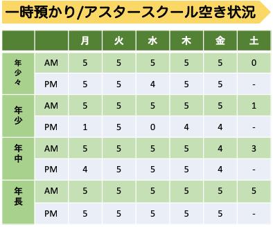 【一時預かり・託児サービス】空き状況(2月12日現在)