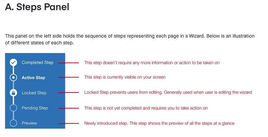 rule steps.png