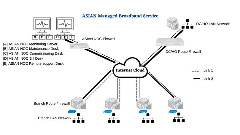 Managed Broadband Service (3).png